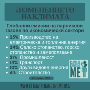 изменение на климата 5