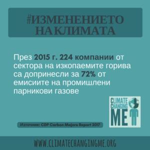 изменение на климата 3