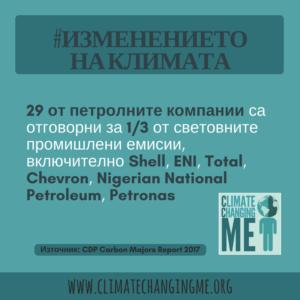 изменение на климата 2