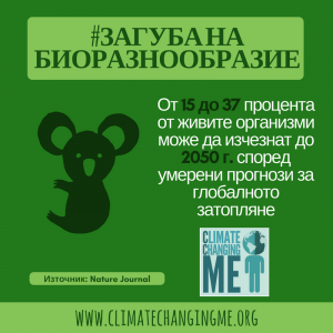 biodiveristyloss
